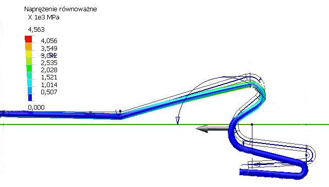 techniczny rysunek z rozkładem napręzeń